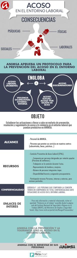 acoso_laboral