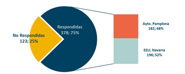 encuesta_0