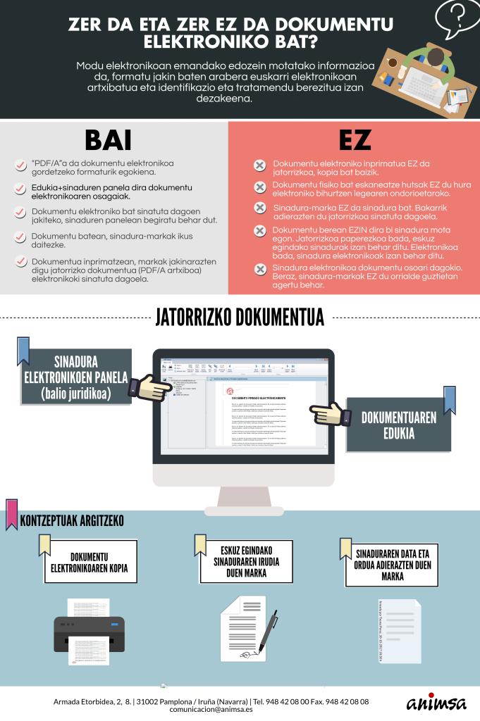 document_electronico_eu